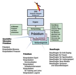 SB_Praesidium