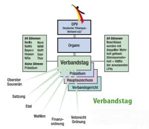 SB_Verbandstag